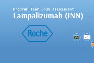 Lampalizumab